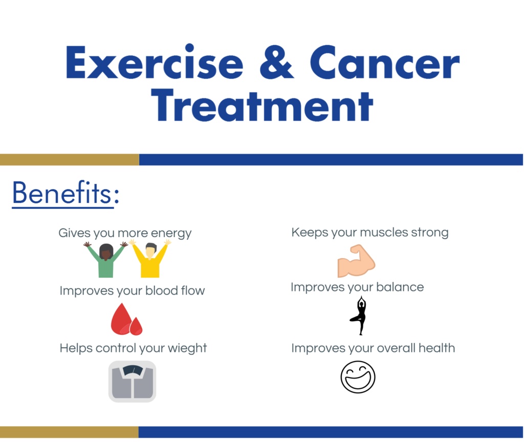 exercise-cancer-treatment-fnl_block_1